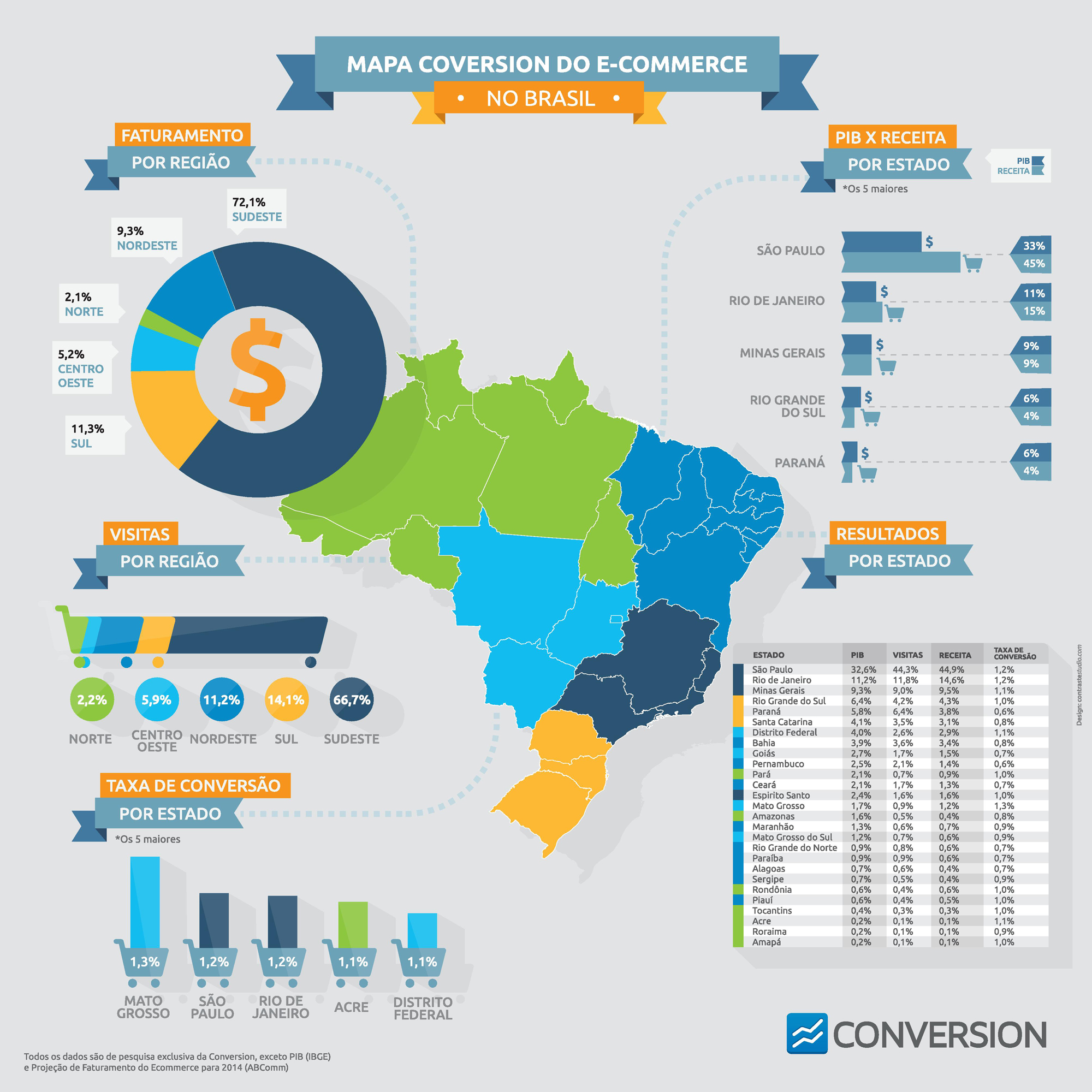 mercado-ecommerce-mapa-conversion-e-commerce